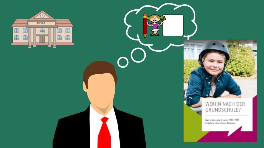 Anmeldezeitraum zur Anmeldung für weiterführende Schulen